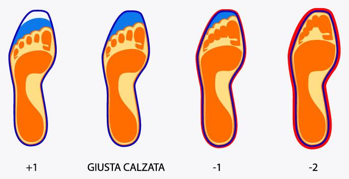 GIUSTA CALZATA